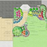 Full Front Yard Landscape Plan in Lake Elmo MN